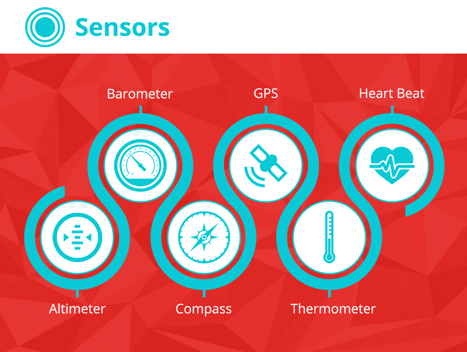 sensors incorporated on to wrist watches