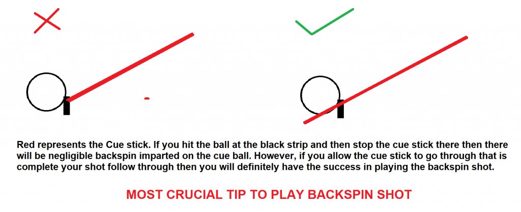 step most important to play the backspin shot