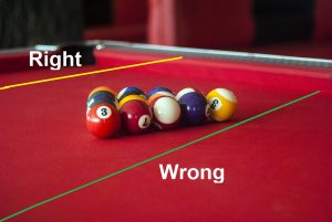 the inccorect way of pool table measurements