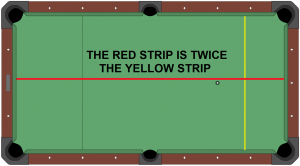 how to measure pool table the right way