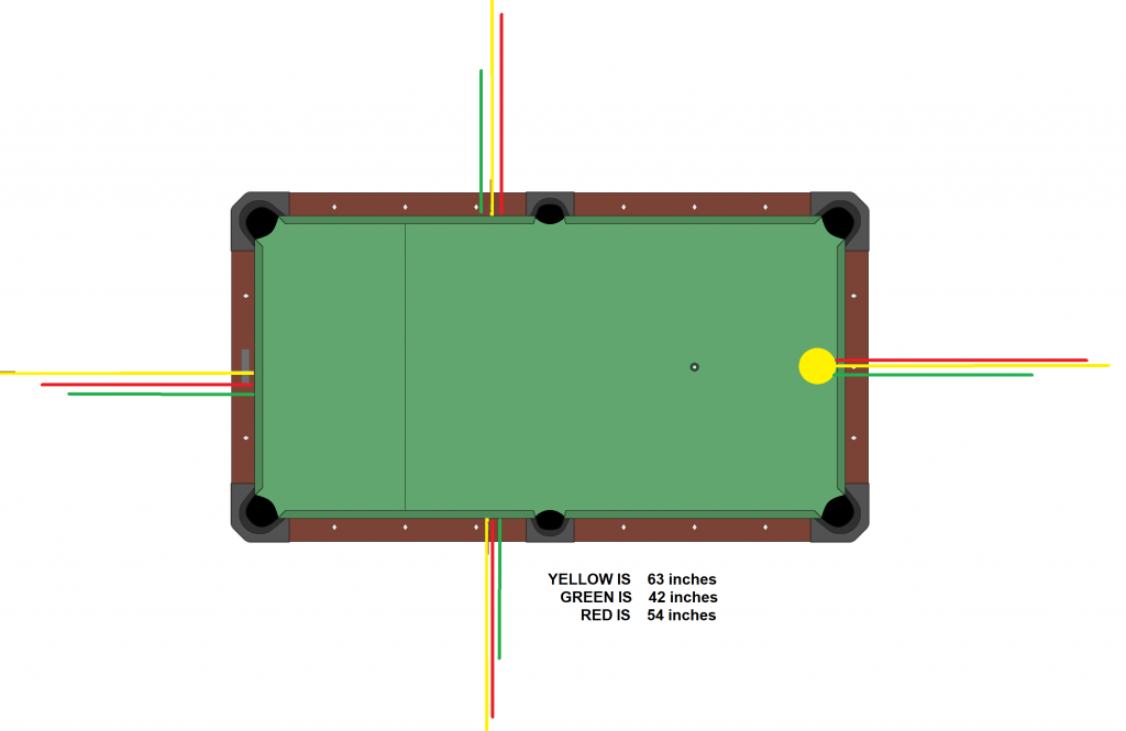 clearance for pool table measurement in a room