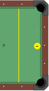 shot which requires maximum pool table length in terms of cue