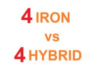 4 iron vs 4 hybrid