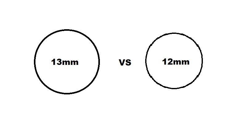 13mm vs 12mm