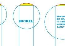 Nickel vs Dime cue tip
