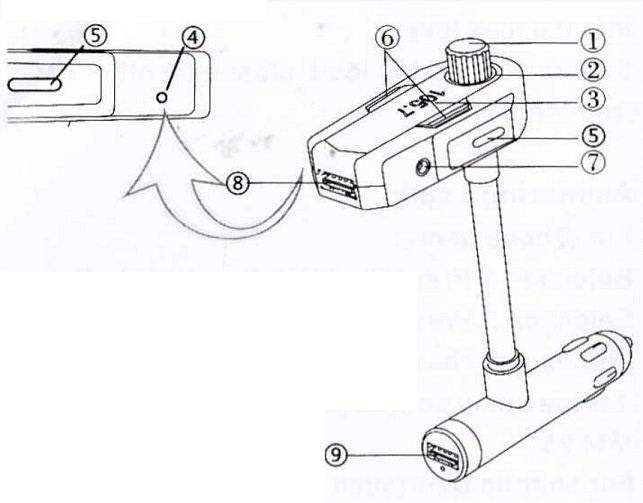 t10 Bluetooth FM Transmitter Manual